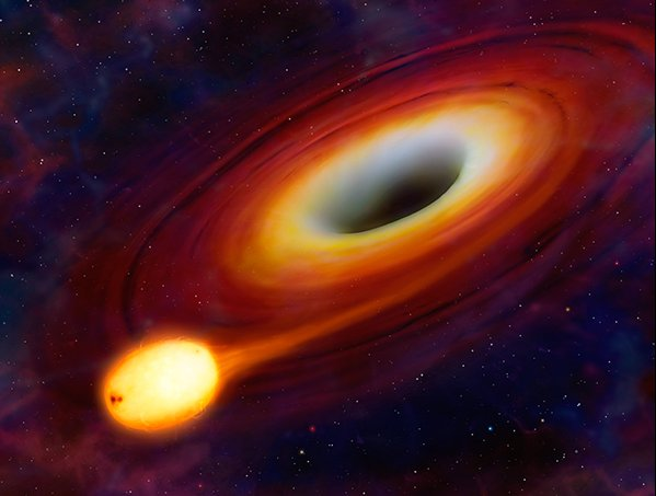 Новости космоса: Черная дыра - поглощение звезд